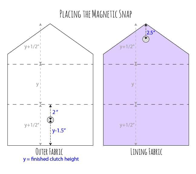 Envelope clutch making : Diy vintage wedding dress envelope clutch tutorial
