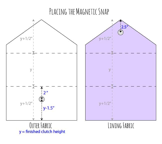 Measure line diagram showing where to place the magnetic snap