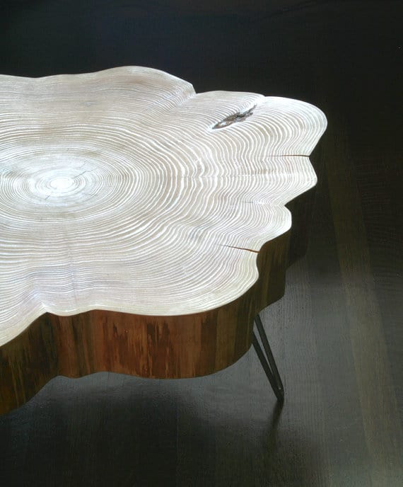 Etsy Finds No. 19 – Wood Grain